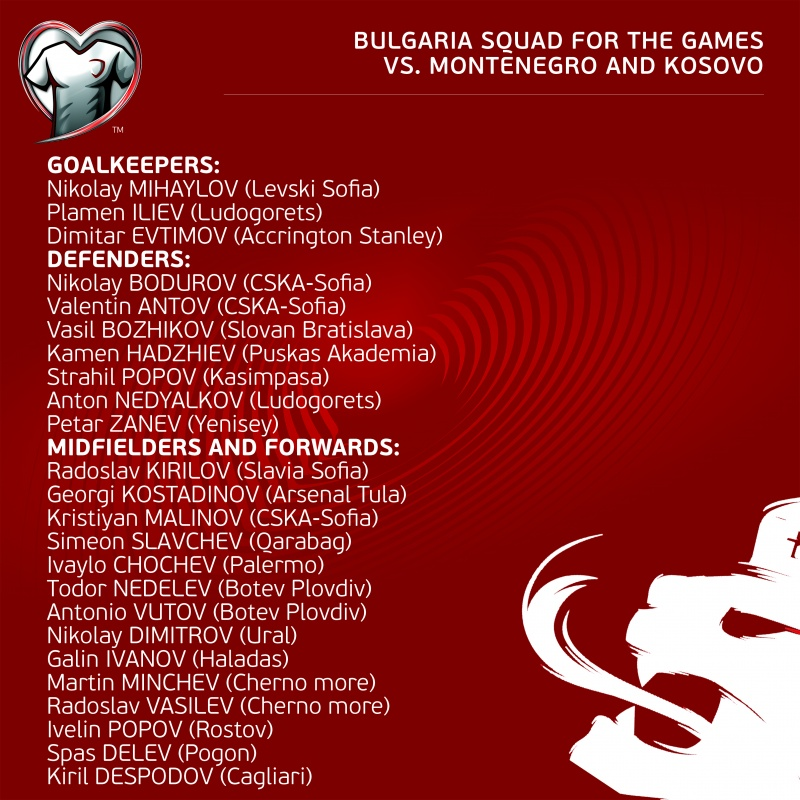 The Bulgarian squad for the games against Montenegro and Kosovo has been announced