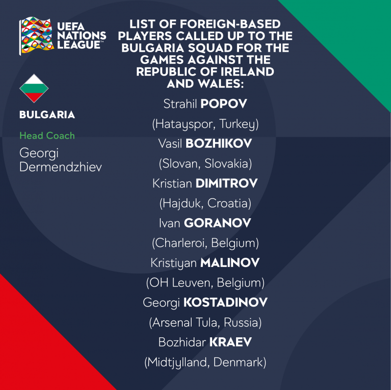 List of foreign-based players called up to the Bulgaria squad for the games against the Republic of Ireland and Wales