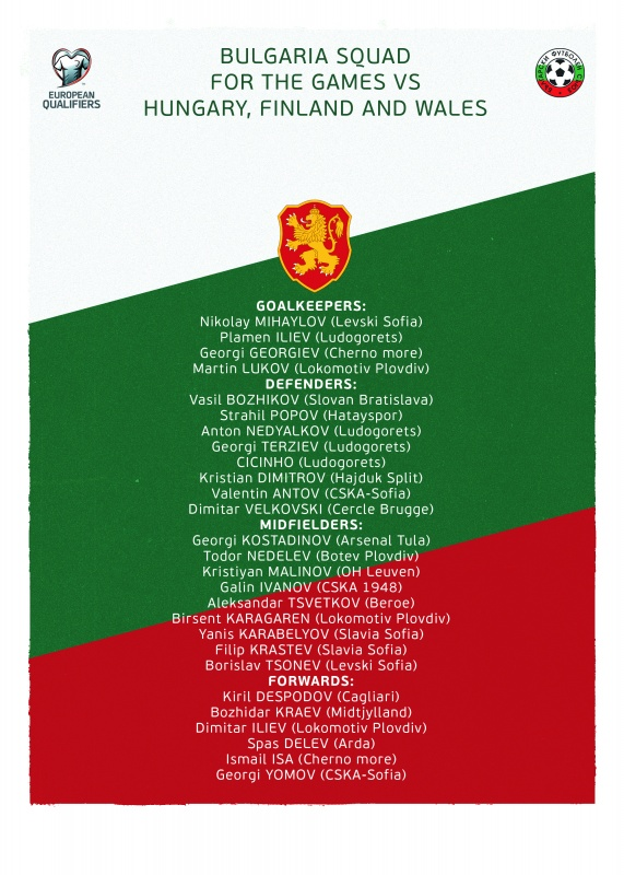 Bulgaria squad for the games against Hungary, Finland and Wales