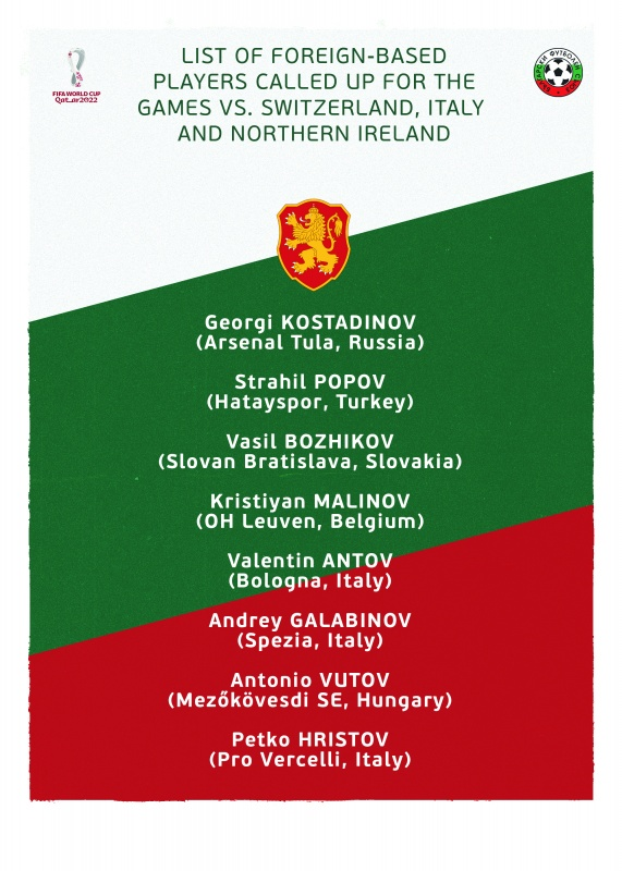 List of foreign-based players called up to the Bulgaria squad for the games vs. Switzerland, Italy and Northern Ireland