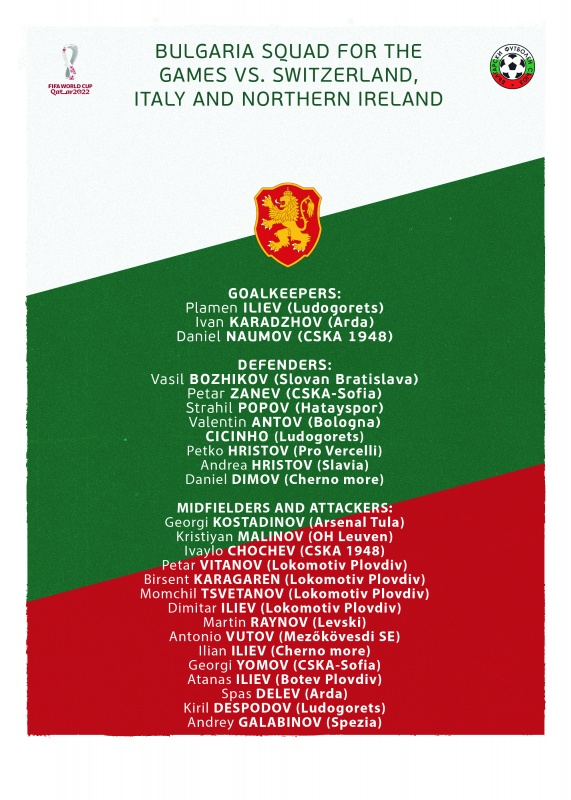 The Bulgarian squad for the upcoming qualifiers has been announced